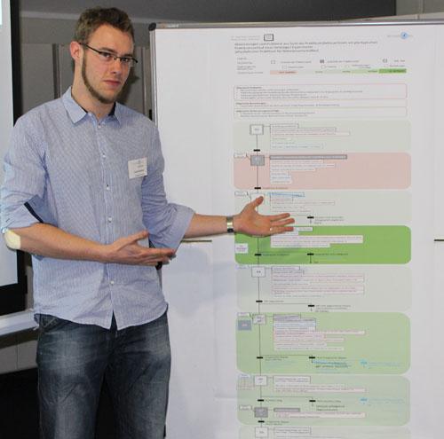 Präsentation der Ergebnisse aus einem der Expertenworkshops