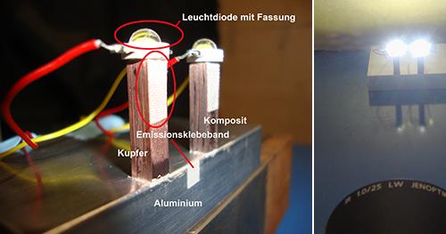 LED mit Komposit- und CU-Kühlkörper